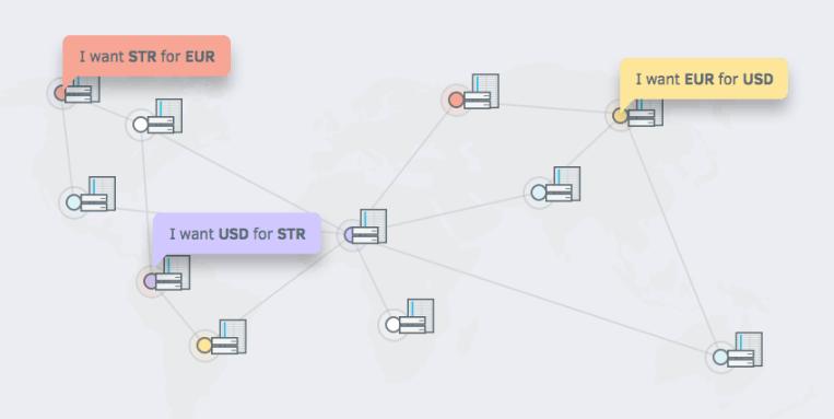 Картинка платформа для платежей Stellar