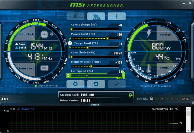 Скриншот MSI Afterburner для видеокарты P106-100 со значением курвы 800 мВ при частоте ядра 1544 МГц