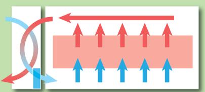 Что лучше для майнинга в жару: вентиляция или кондиционирование?
